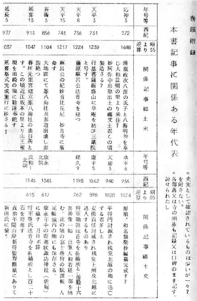 城内郷土誌・年代表-01.JPG