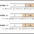 TVデータのチャプター構成.JPG