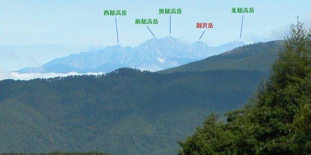 穂高連峰(扉峠付近より、1000×500).jpg
