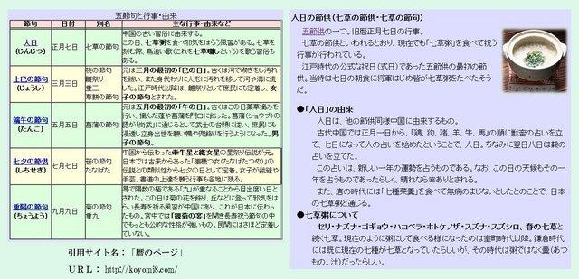 「暦のページ」より 五節句.jpg