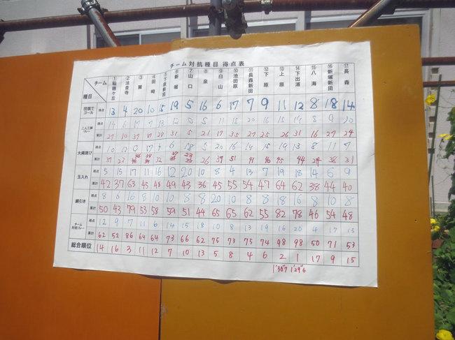 H28-8-21運動会12.jpg