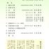 H29-11-12城中閉校記念式典2.jpg